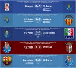 FC Porto_Finais internacionais_2.PNG